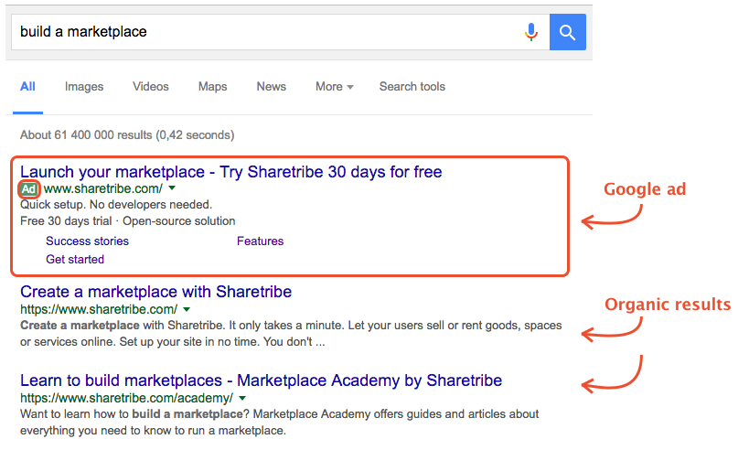 تبلیغات کلیکی گوگل در ایران