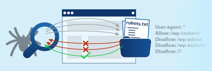 robots file
