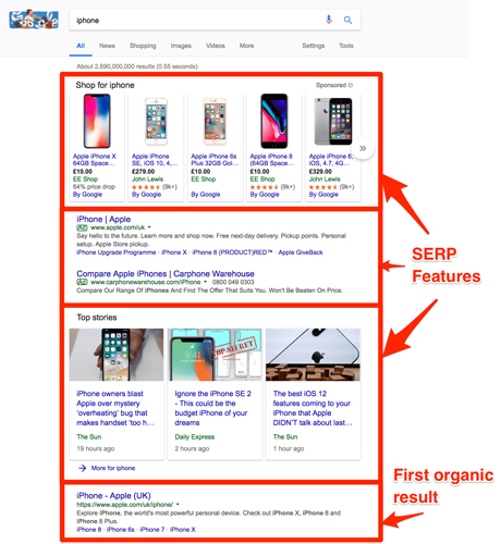 serp features