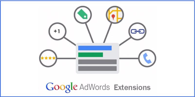 adwords exstensions