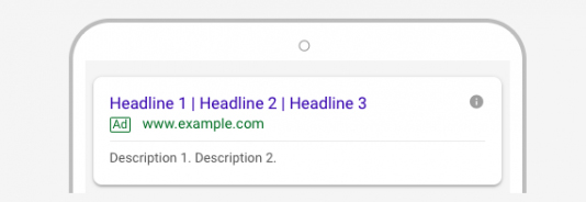 adwords title