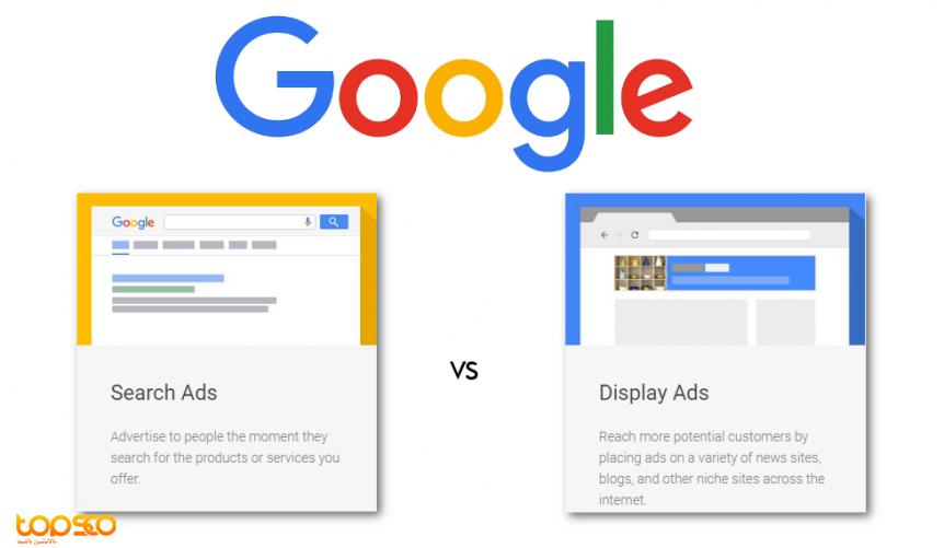 display in (google adwords)