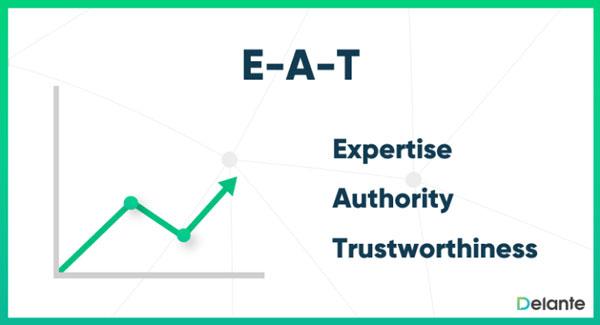EAT الگوریتم