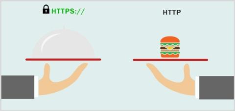 HTTPیا HTTPS