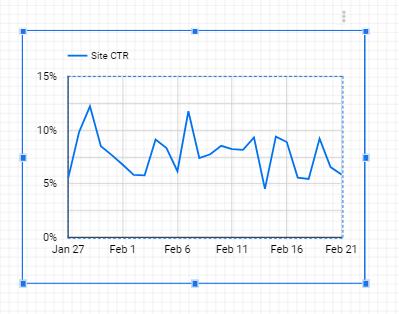 مرحله 27 اجرای گوگل دیتا استودیو